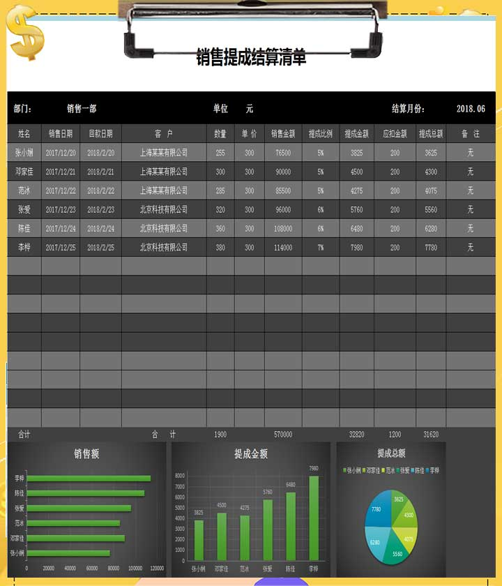 黑色立体销售提成表Excel图表模板