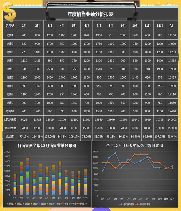 黑色立体销售业绩分析报表Excel模板