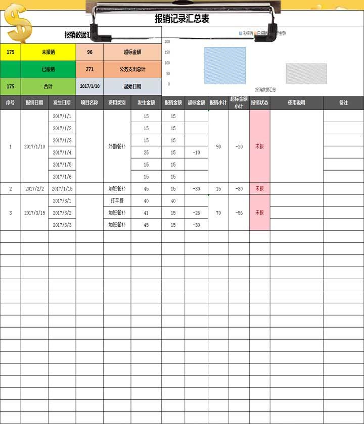 差旅费报销记录统计表Excel模板
