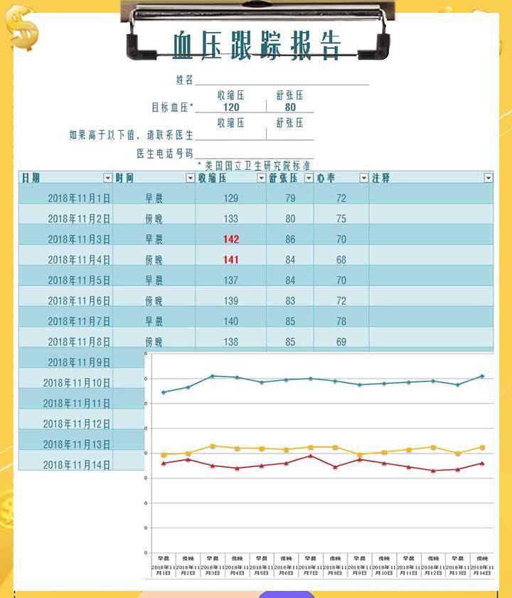 血压跟踪报告表Excel模板