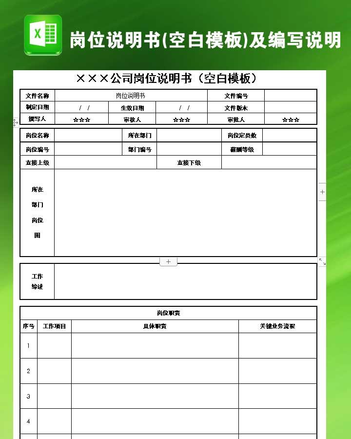 岗位说明书(空白模板)及编写说明word模板