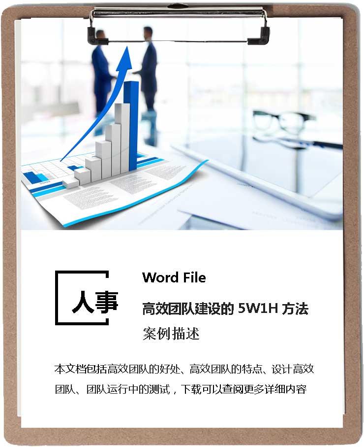 人事管理高效团队建设方法word文档
